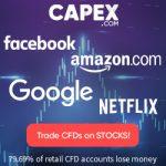 Capex Logo Stocks Risk Warning