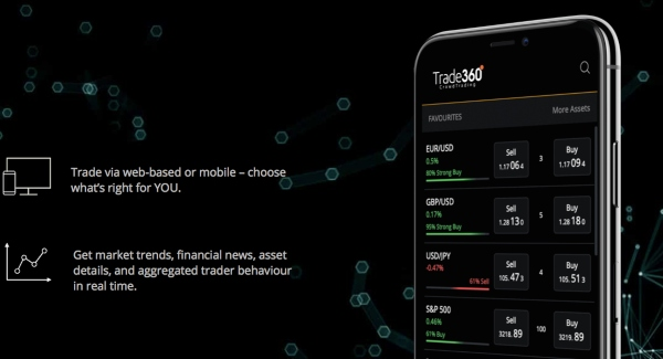 Trade360 Mobile trading