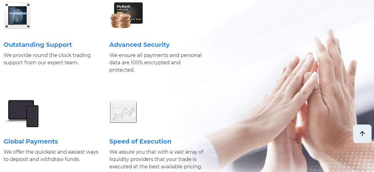 Deltamarket features – support, security, global payments, speed of execution